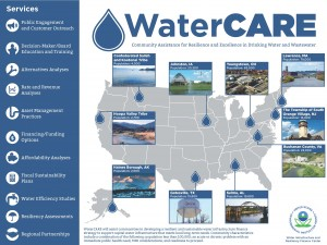 WaterCARE poster_compressed