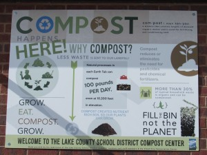 Compost poster.